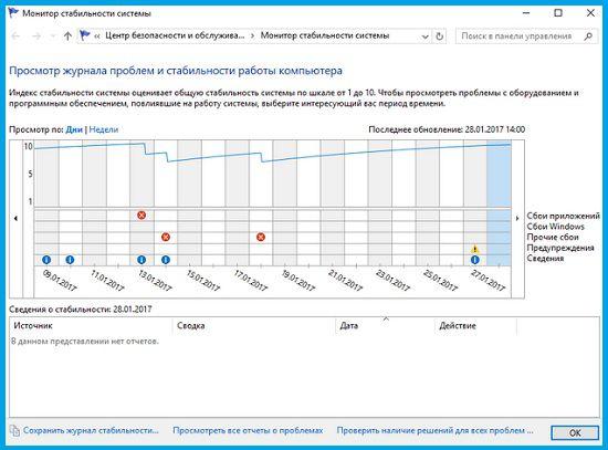 Как создать ярлык на монитор стабильности системы в Windows 10